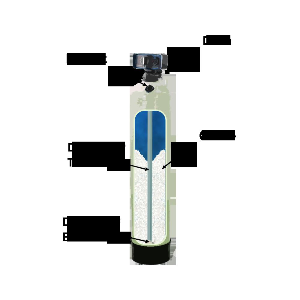 pH Neutralizer Diagram